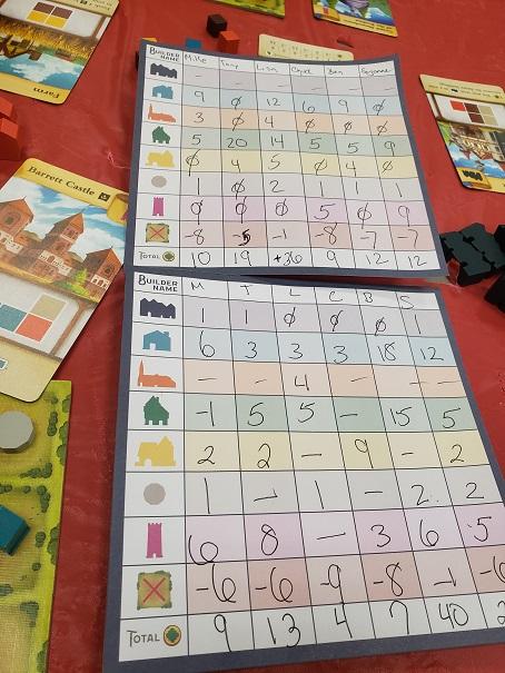 Tiny Towns Score Sheets